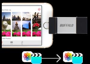 バッファロー USBメモリ RUF3-AL